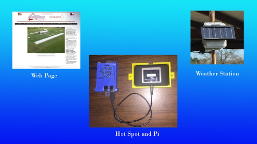 Guest Blog - Larry Bonnette's Solar Powered OurWeather Station #3 - SwitchDoc Labs