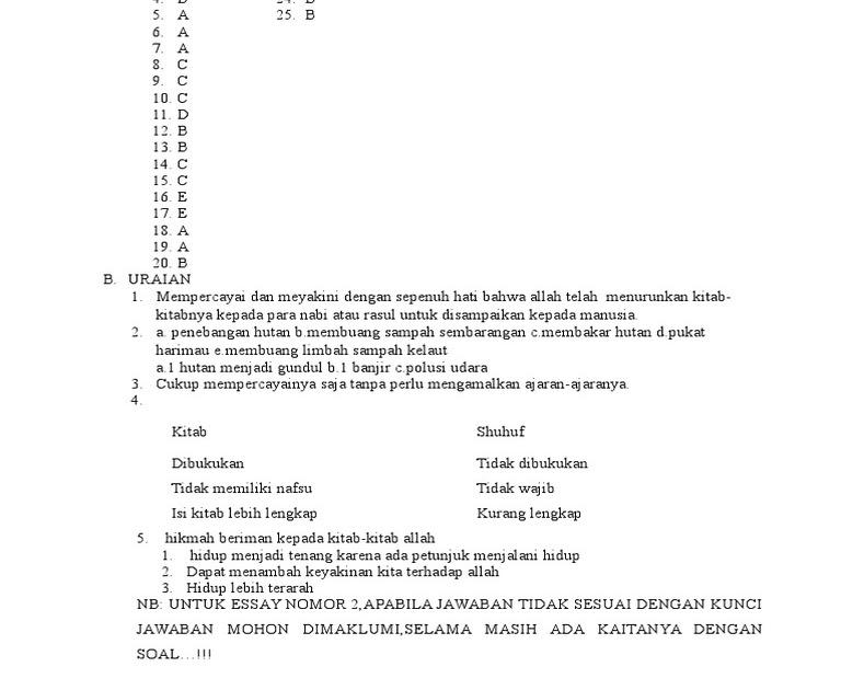 Kunci Jawaban Modul Agama Kelas 11 Semester 2 - Kumpulan ...