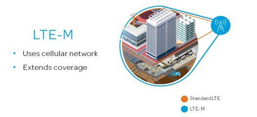 AT&T plans wider deployment of LTE-M network for Internet of Things