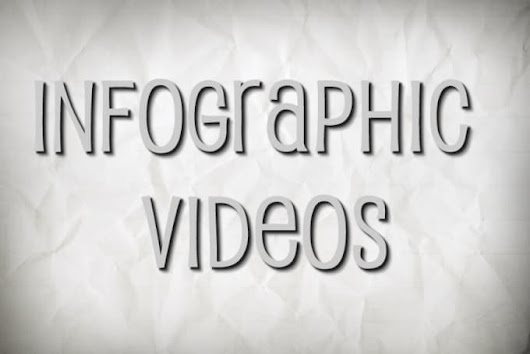 I will create An Awesome Infographic Video