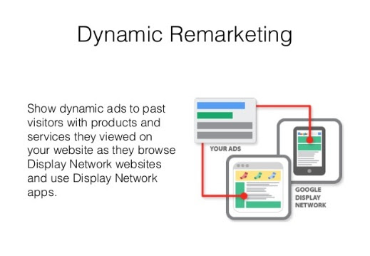Step By Step Guide to Dynamic Remarketing Campaign - DigitaleMantra