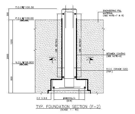 10+ Best For Simple Foundation Footing Detail Drawings