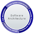 How Is Software Architecture Useful In Development - Techyv.com