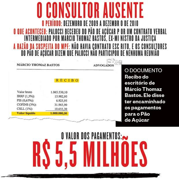 O DOCUMENTO Recibo do escritório de Márcio Thomaz Bastos. Ele disse ter encaminhado os pagamentos para o Pão de Açúcar (Foto: Revista ÉPOCA)