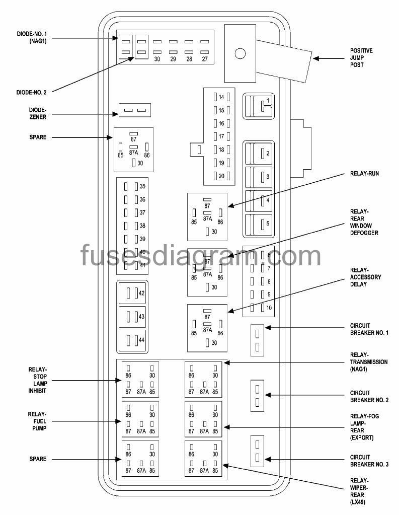 35 Chrysler 300 Fuse Diagram