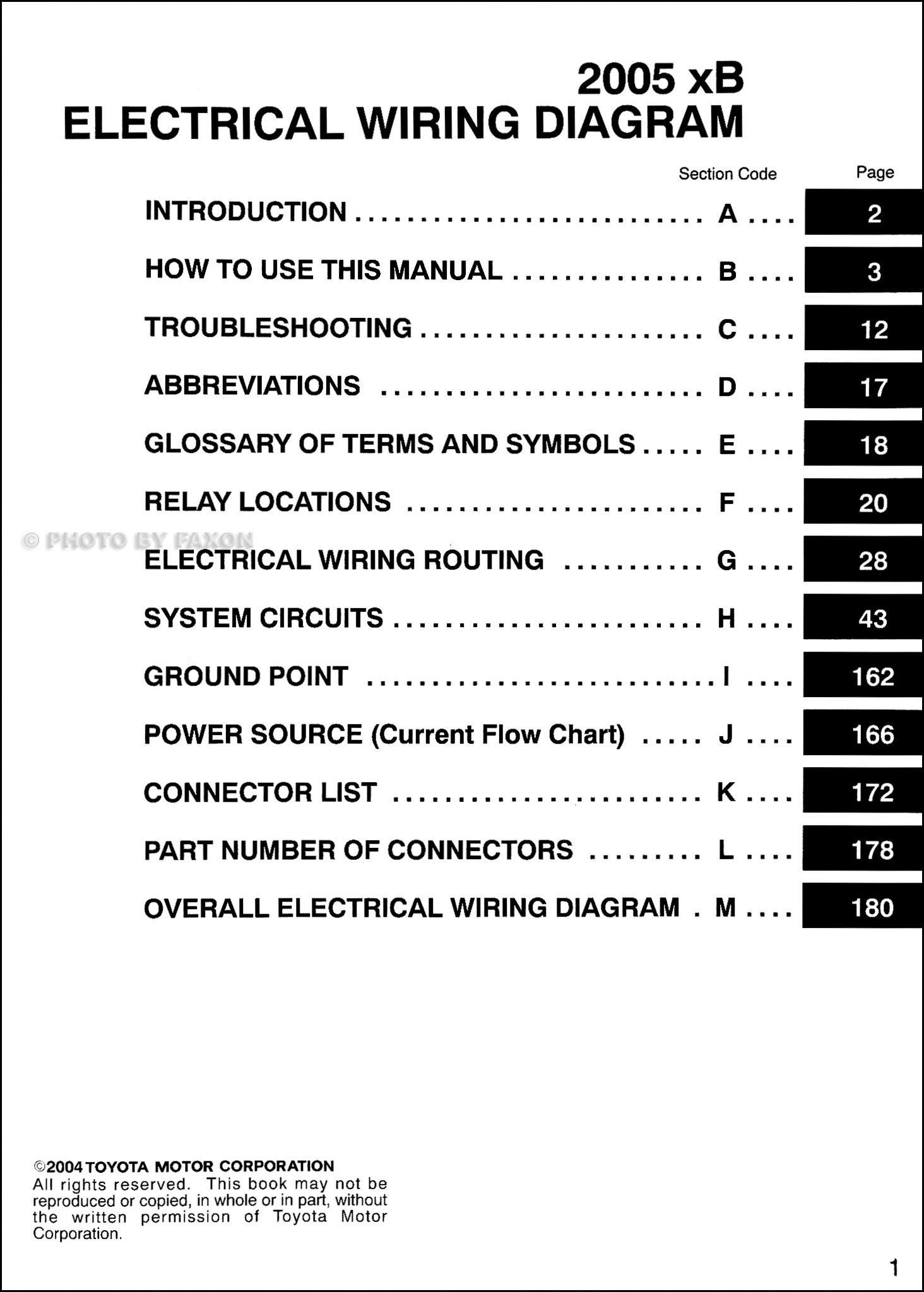 28 2005 Scion Xb Fuse Box Diagram