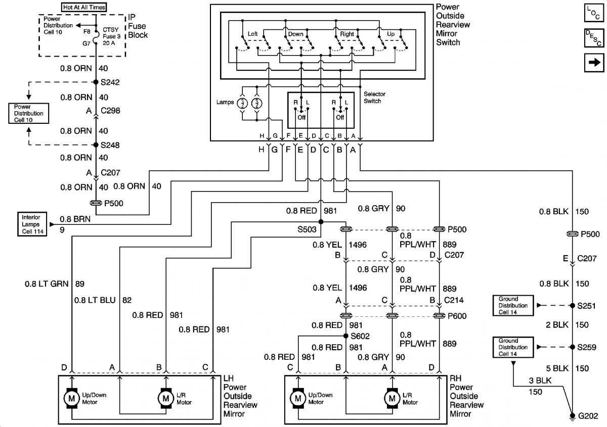 Diagram In Pictures Database 2005 Chevy Express Radio Wiring Diagram Just Download Or Read Wiring Diagram Ben Greenfield Hilites Apollo Pro Wiring Onyxum Com