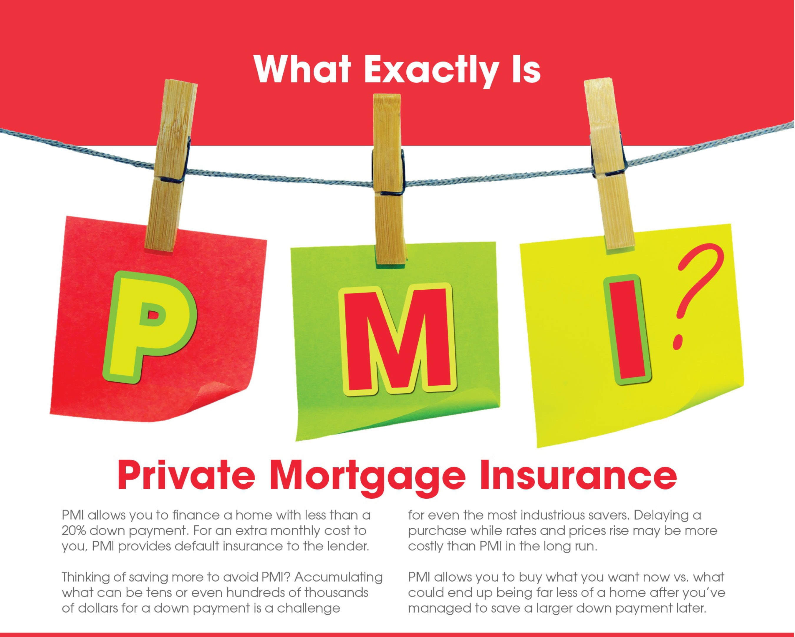 Eliminating Private Mortgage Insurance From Your Texas