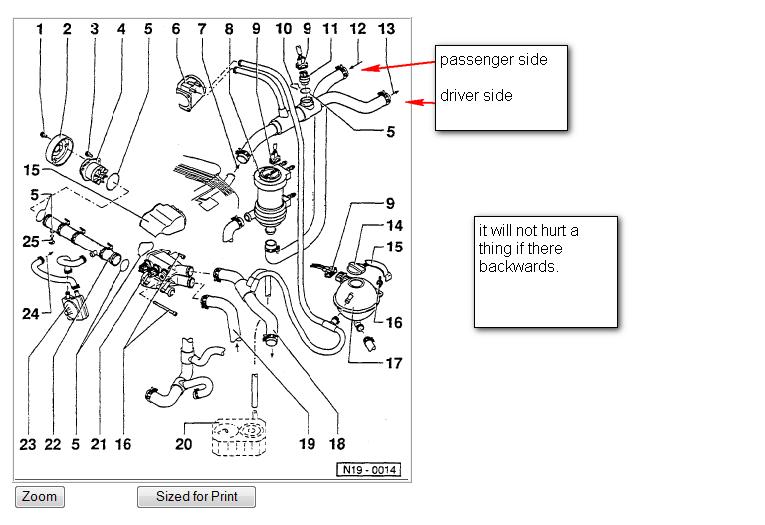 Diagram Volkswagen Vr6 Coolant System Diagram Full Version Hd Quality System Diagram Diagramhankei Heartzclub It