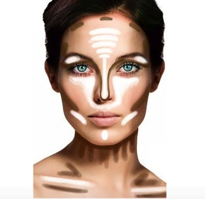 Makeup tips contouring and highlighting