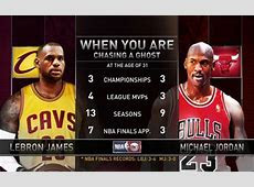 Is LeBron better Than Jordan: Stats Don't Tell the Whole Story