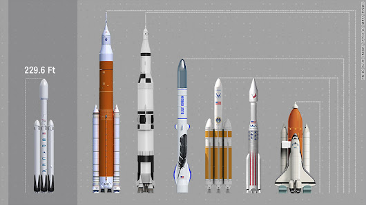 SpaceX Falcon Heavy: How the biggest rockets in history stack up - Feb. 6, 2018