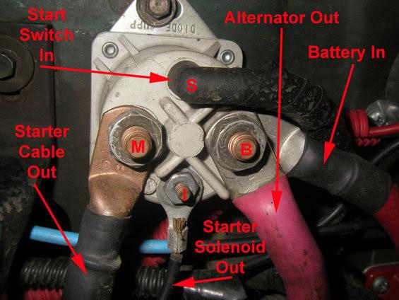 1996 ford f150 starter wiring diagram wiring schematic diagram