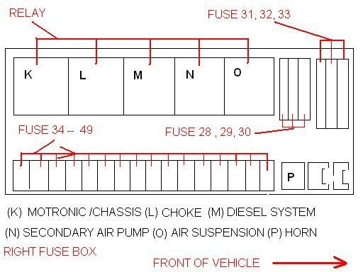 2003 Mercedes Benz E320 Fuse Box Diagram