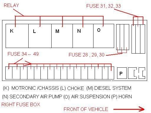 2003 Mercedes Benz E320 Fuse Box Diagram