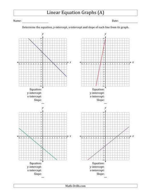 Finding Slope, Intercepts and Equation from a Linear Equation Graph (All) Algebra Worksheet