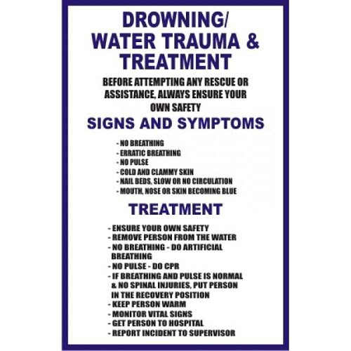 First aid for drowning pdf