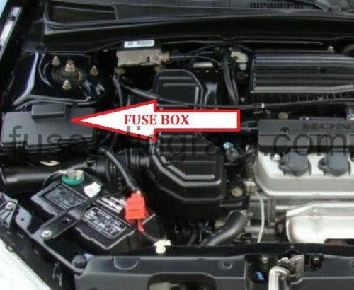 Under-Hood Fuse/Relay Box