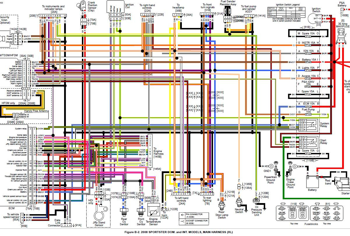 Wiring Diagram For 2001 Harley Davidson Sportster ...