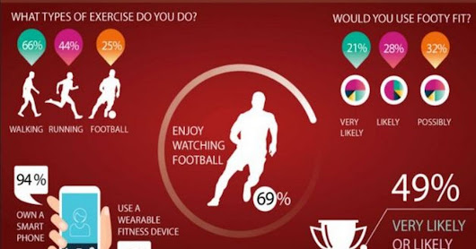 Football fitness app could see fans competing against their idols