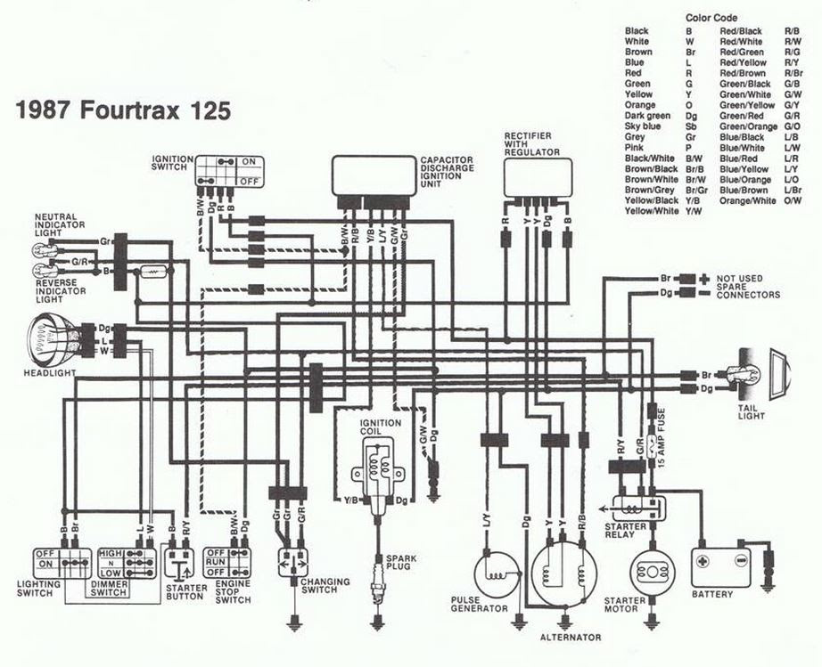 1986 Honda Rebel 250 Wiring Diagram Honda Auto Wiring Diagrams Instructions
