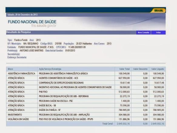 Dinheiro recebido pela Prefeitura de Bequimão correspondente ao Fundo Nacional de Saúde