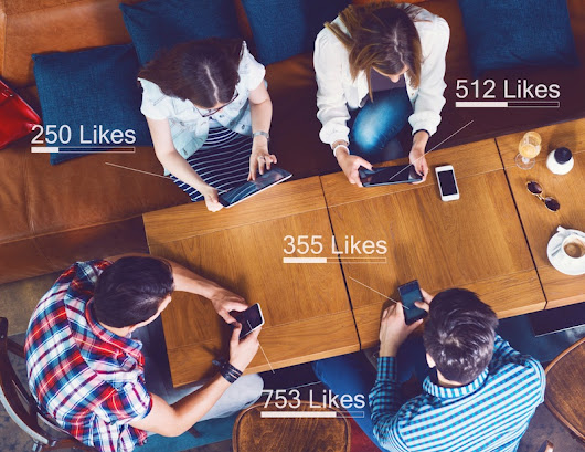 How to Measure Your Social Media ROI Using UTM Tracking