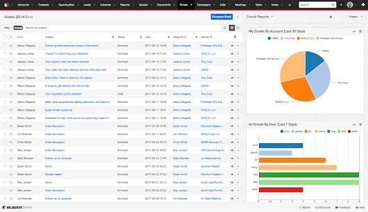 SugarCRM 7.10 Review - Emails module, Reports and Dashboards enhanced - January 2018 - Bhea Blog