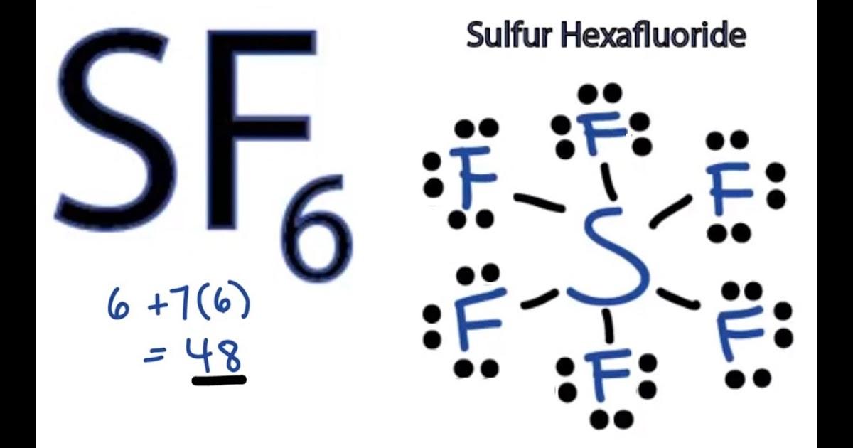 32 Electron Dot Diagram For Sulfur