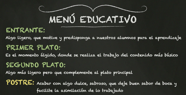 Menu educativo | Tiching