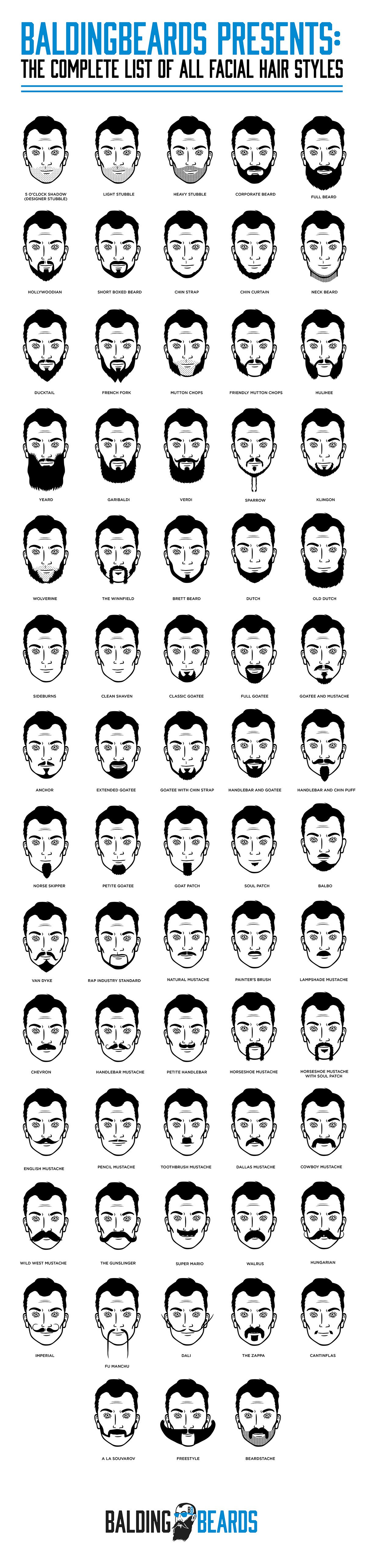 The Complete List Of All Facial Hair Styles