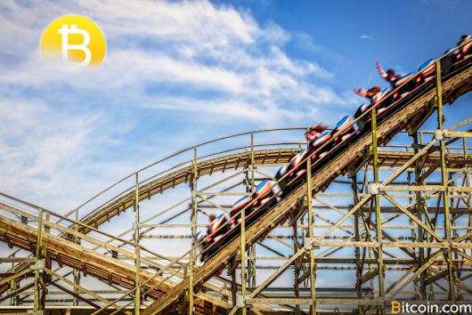 Bitcoin Price on a Wild Ride as Market Anticipates ETF Decision