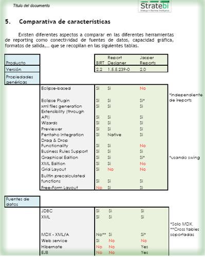 Comparativa de caracteristicas