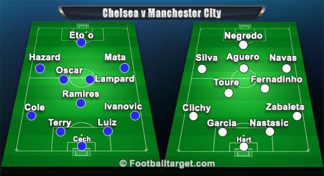 Chelsea Fc Vs Man City Lineup