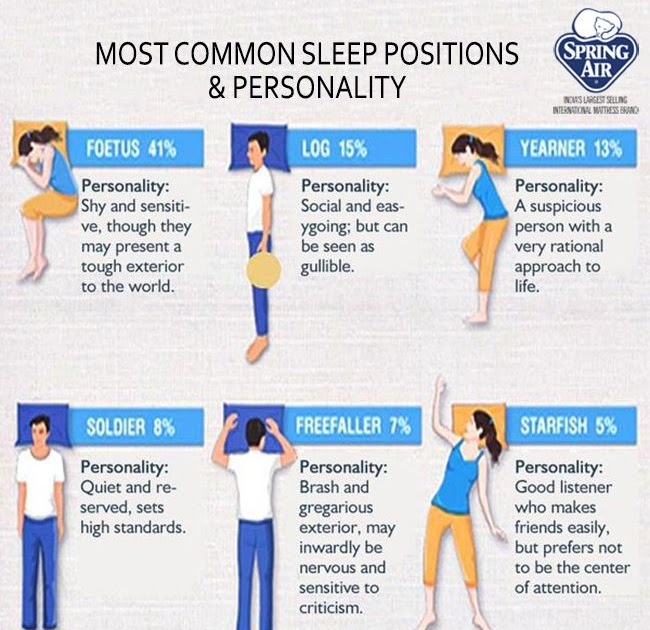 Sleeping Positions Meaning Aline Art