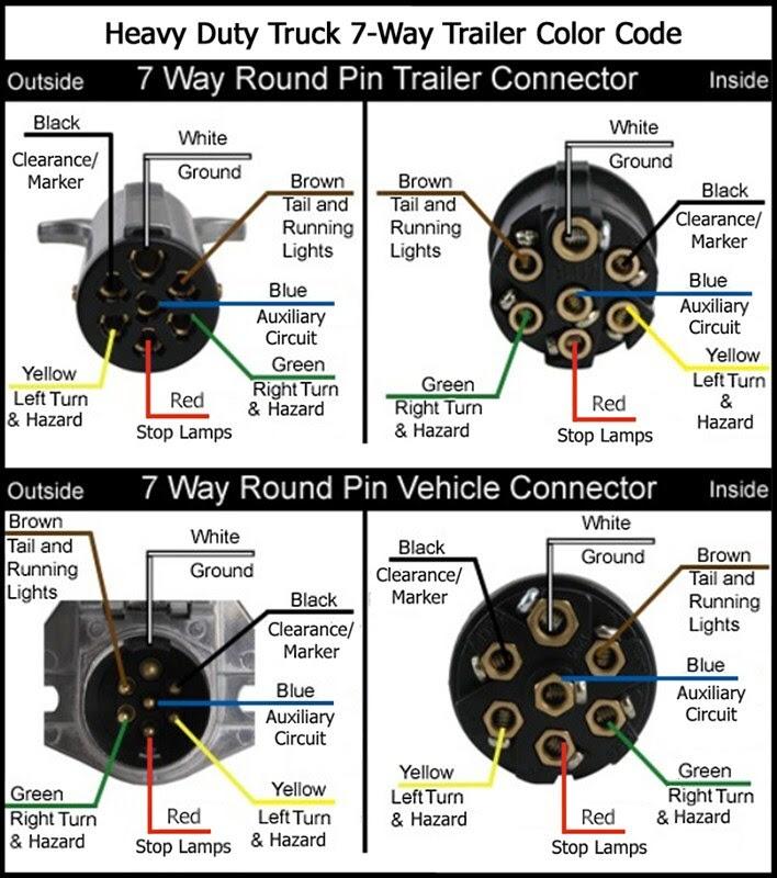 Diagram Haldex Semi Trailer Wiring Diagram Full Version Hd Quality Wiring Diagram Wiringmethodl Ripettapalace It