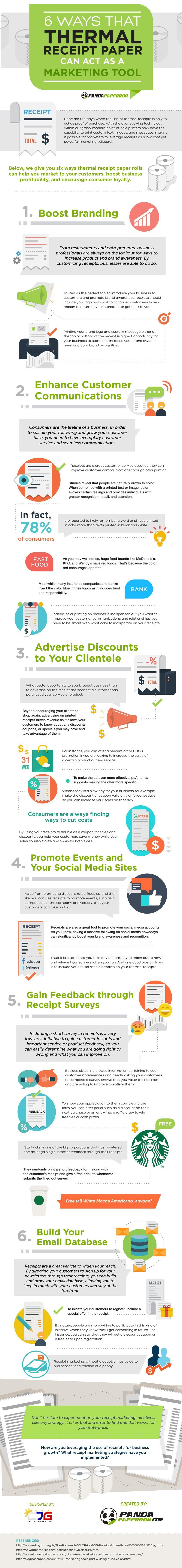 6 Ways that Thermal Receipt Paper can Act as a Marketing Tool (Infographic) - An Infographic from Panda Paper Roll