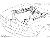 1995 Bmw 540 I Fuse Box Diagram