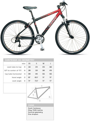 Scott Contessa 30 Woman Mountain Bike