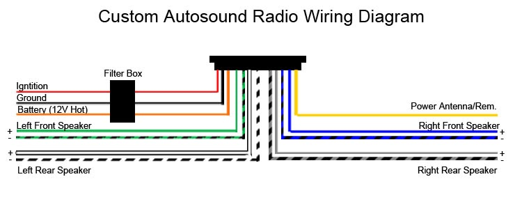 1967 Chevy Pickup Wiring Diagram Free Picture