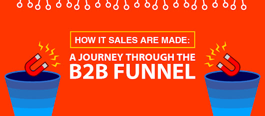 How IT Sales Are Made: A Journey Through the B2B Pipeline | ITSalesLeads