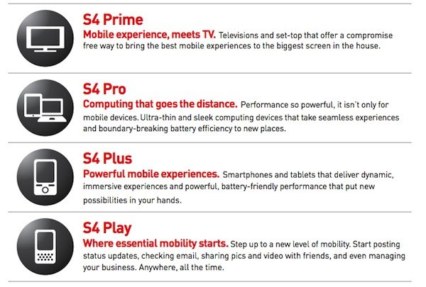 Qualcomm Snapdragon S4 CPU family expands past phones to HDTVs, tablets and Windows 8 PCs