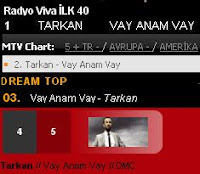 Tarkan in Turkish play lists