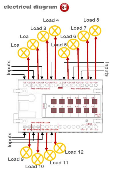 Smart home wiring diagram and electrical
