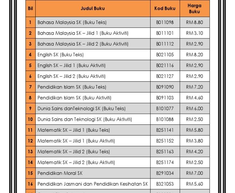 Soalan Bahasa Melayu Tingkatan 1 Karangan - Contoh Sur