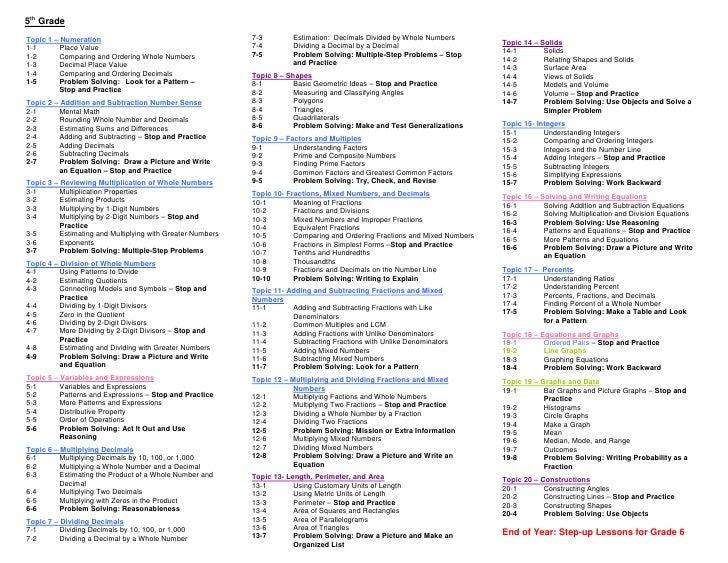 envision math k 6 topic list 6 728