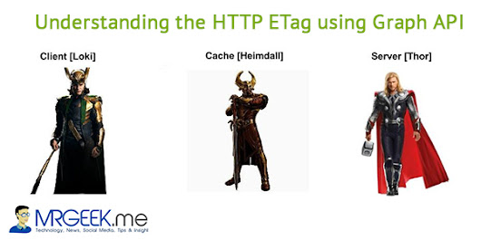 Understanding the HTTP ETag using Graph API