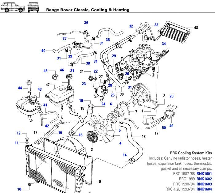 Range Rover Engine Diagram