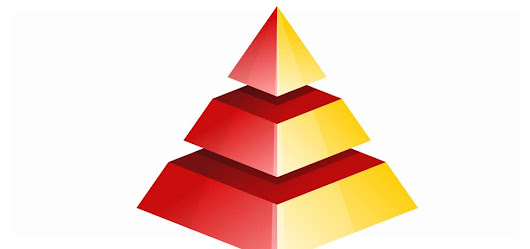 Hierarchy of Metrics: Its Place in Your Supply Chain Success