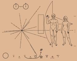 Placa a bordo del Pioneer 10